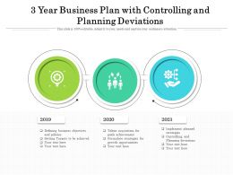 3 Year Business Plan With Controlling And Planning Deviations