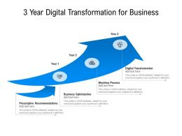 3 Year Digital Transformation For Business