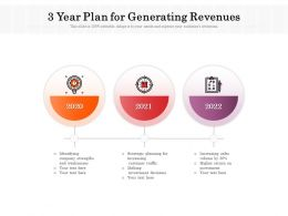 3 Year Plan For Generating Revenues