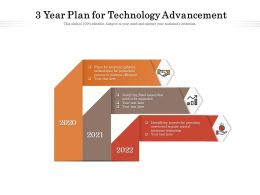 3 Year Plan For Technology Advancement
