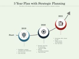 3 Year Plan With Strategic Planning