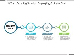 3 Year Planning Timeline Displaying Business Plan