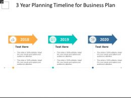 3 Year Planning Timeline For Business Plan