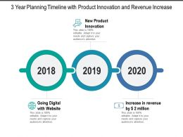 3 Year Planning Timeline With Product Innovation And Revenue Increase