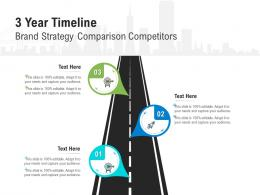 3 Year Timeline For Brand Strategy Comparison Competitors Infographic Template