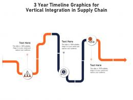 3 Year Timeline Graphics For Vertical Integration In Supply Chain Infographic Template