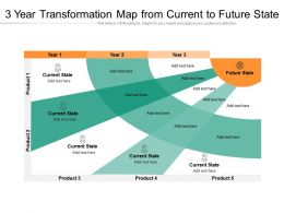 3 Year Transformation Map From Current To Future State