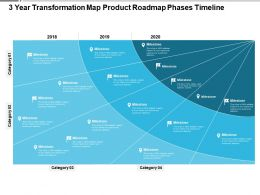 3 Year Transformation Map Product Roadmap Phases Timeline
