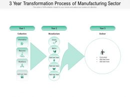 3 Year Transformation Process Of Manufacturing Sector