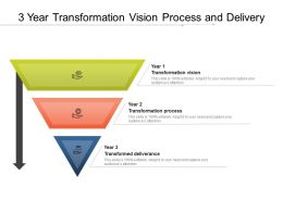 3 Year Transformation Vision Process And Delivery