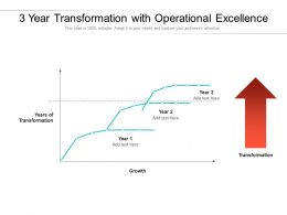 3 Year Transformation With Operational Excellence