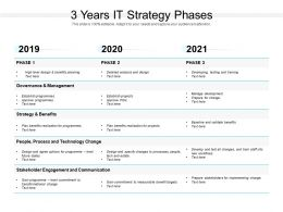 3 Years IT Strategy Phases