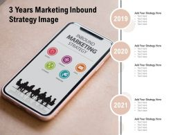 3 Years Marketing Inbound Strategy Image