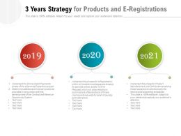 3 Years Strategy For Products And E Registrations