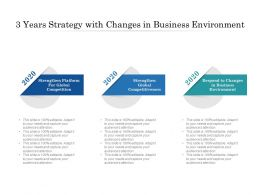 3 Years Strategy With Changes In Business Environment