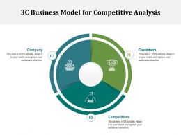 3c Business Model For Competitive Analysis