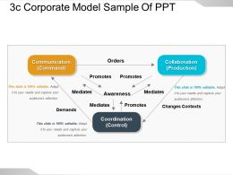 3c Corporate Model Sample Of PPT