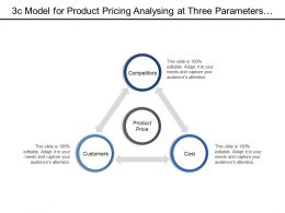 3c Model For Product Pricing Analysing At Three Parameters Of Cost Competitors And Customers
