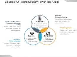 3c Model Of Pricing Strategy Powerpoint Guide