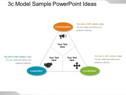3c Model Sample Powerpoint Ideas