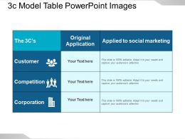 3c Model Table Powerpoint Images
