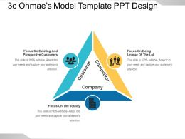 3c Ohmaes Model Template Ppt Design