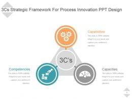 3cs_strategic_framework_for_process_innovation_ppt_design_Slide01