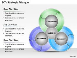 3Cs Strategic Triangle PowerPoint Template Slide