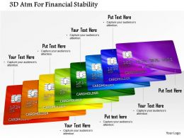 3d Atm For Financial Stability Image Graphics For Powerpoint