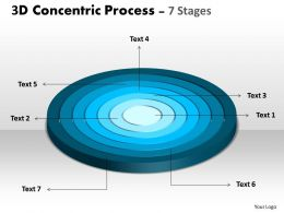 3D Business Process With 7 Stages