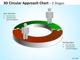 3D Circular Approach Chart 2 Stages