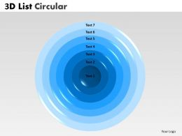 3D Circular Business 7 Stages