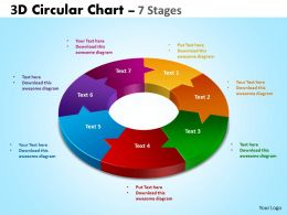 3D Circular Chart 7 Stages