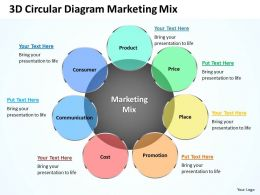 3d Circular Diagram Marketing Mix PowerPoint Template Slide