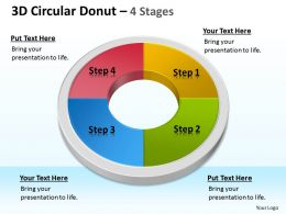 3D Circular Donut 4 Stages 2