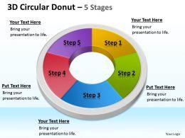 3D Circular Donut 5 Stages circular 2