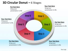 3D Circular Donut 6 Stages circular 2