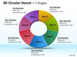 3D Circular Donut 7 circular Stages 1