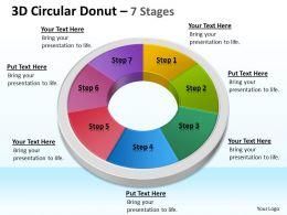 3D Circular Donut 7 Stages circular 2