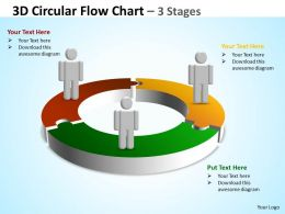3D Circular Flow Chart 3 Stages