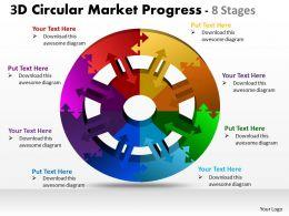 3D Circular Market Progress 8 Stages 1