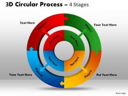 3D Circular Process 4 Stages