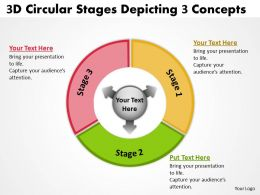3d circular stages depicting concepts cycle flow network powerpoint templates