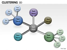 3d Clustering Chart