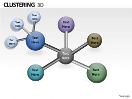 3d Clustering Diagram