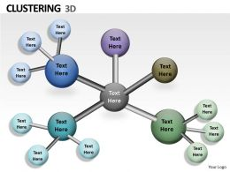 3d Clustering Graphics