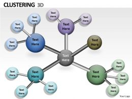 3d Clustering PPT Layout