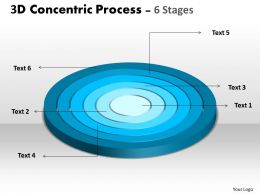 3D Concentric Business Process With 6 Stages