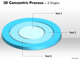 3D Concentric Process 3 Stages 1