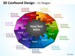 3D Confound Design 11 diagram Stages 1